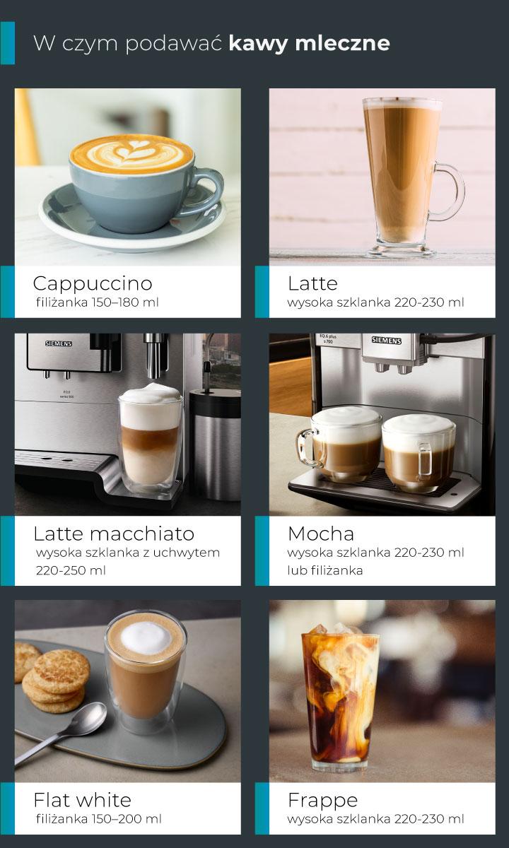 W czym podawać kawy mleczne?