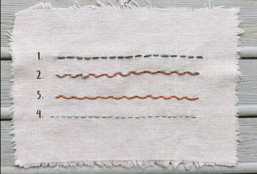 Sashiko i boro: japońska sztuka haftu, praktyka uważności, less waste