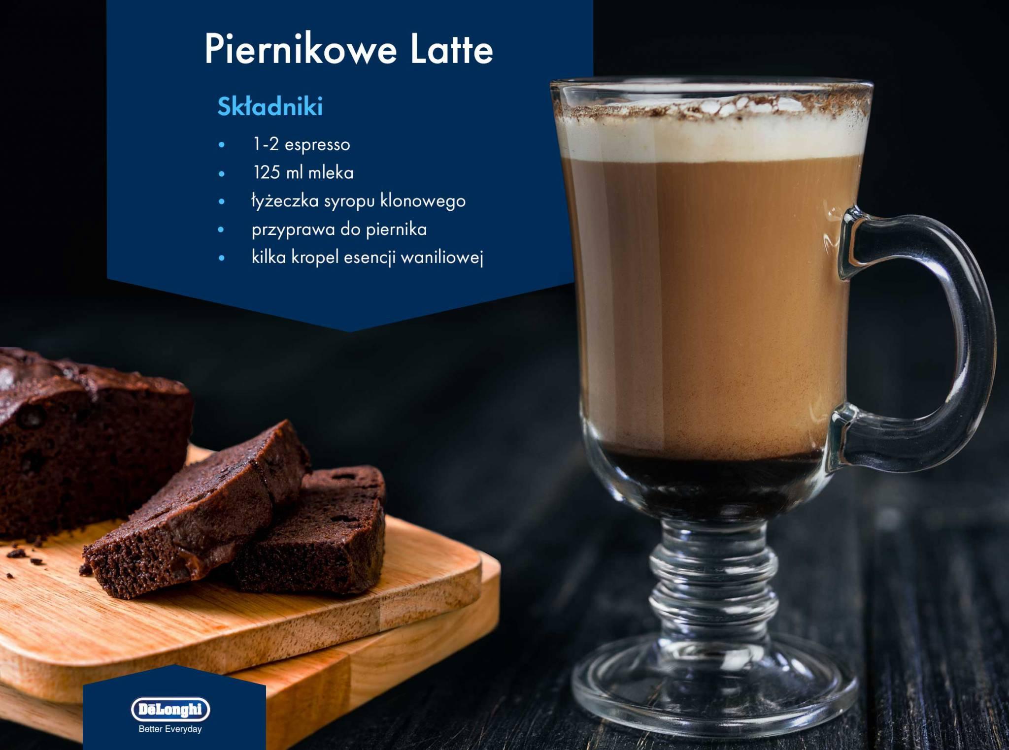 Składniki do przygotowania Piernikowej latte