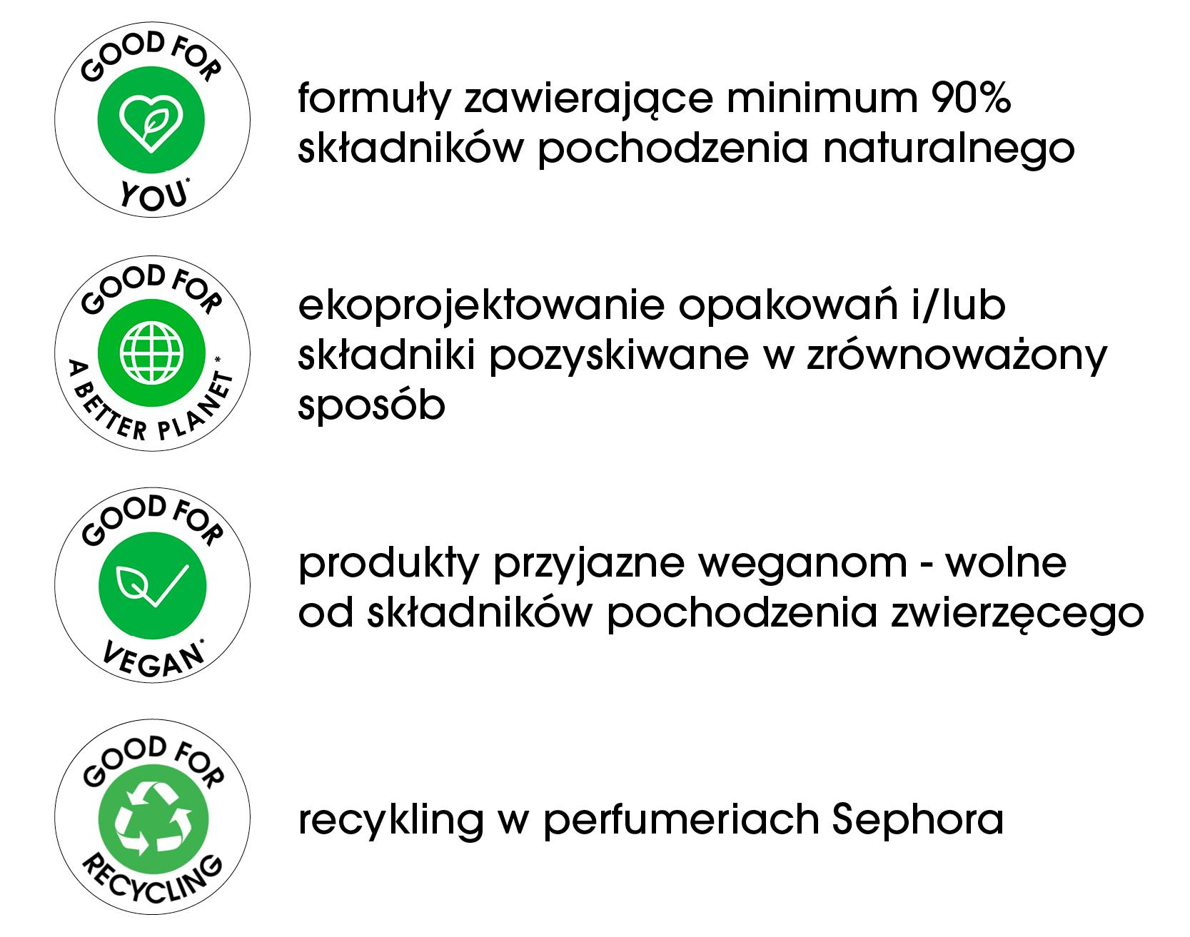Na rzecz odpowiedzialnego piękna – program Good For rusza w Sephora