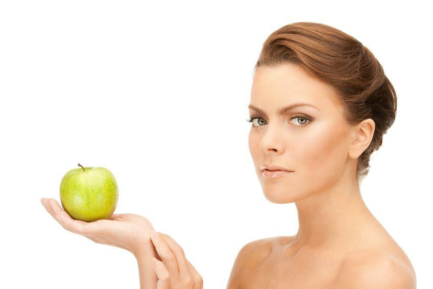 Estrogeny a skóra