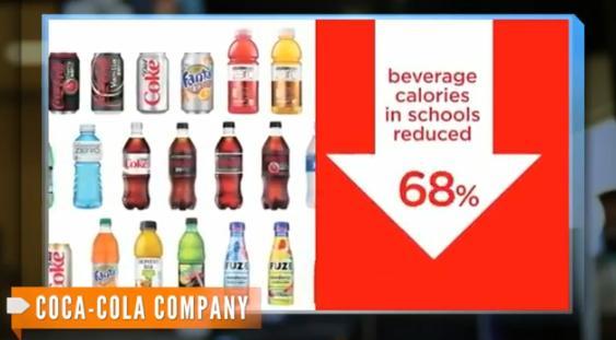 Coca Cola przeciw otyłości - zwierciadlo.pl