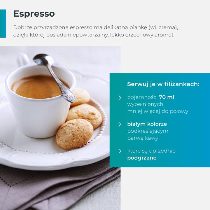 Jak podawać espresso?