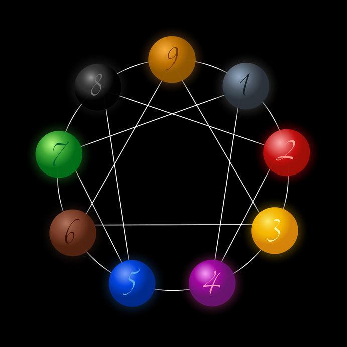 Mistyczny Enneagram: nieznane aspekty psychiki