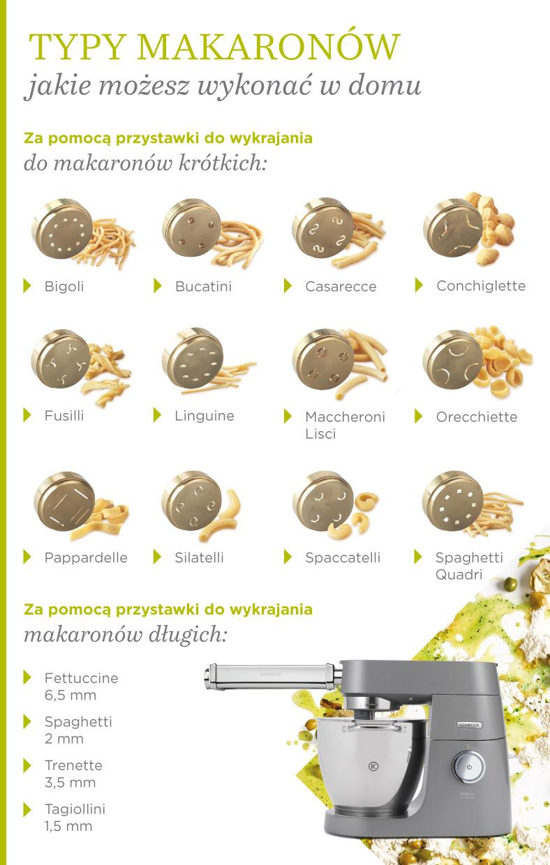 Jakie makarony można zrobić w domu za pomocą przystawek do makaronu Kenwood?