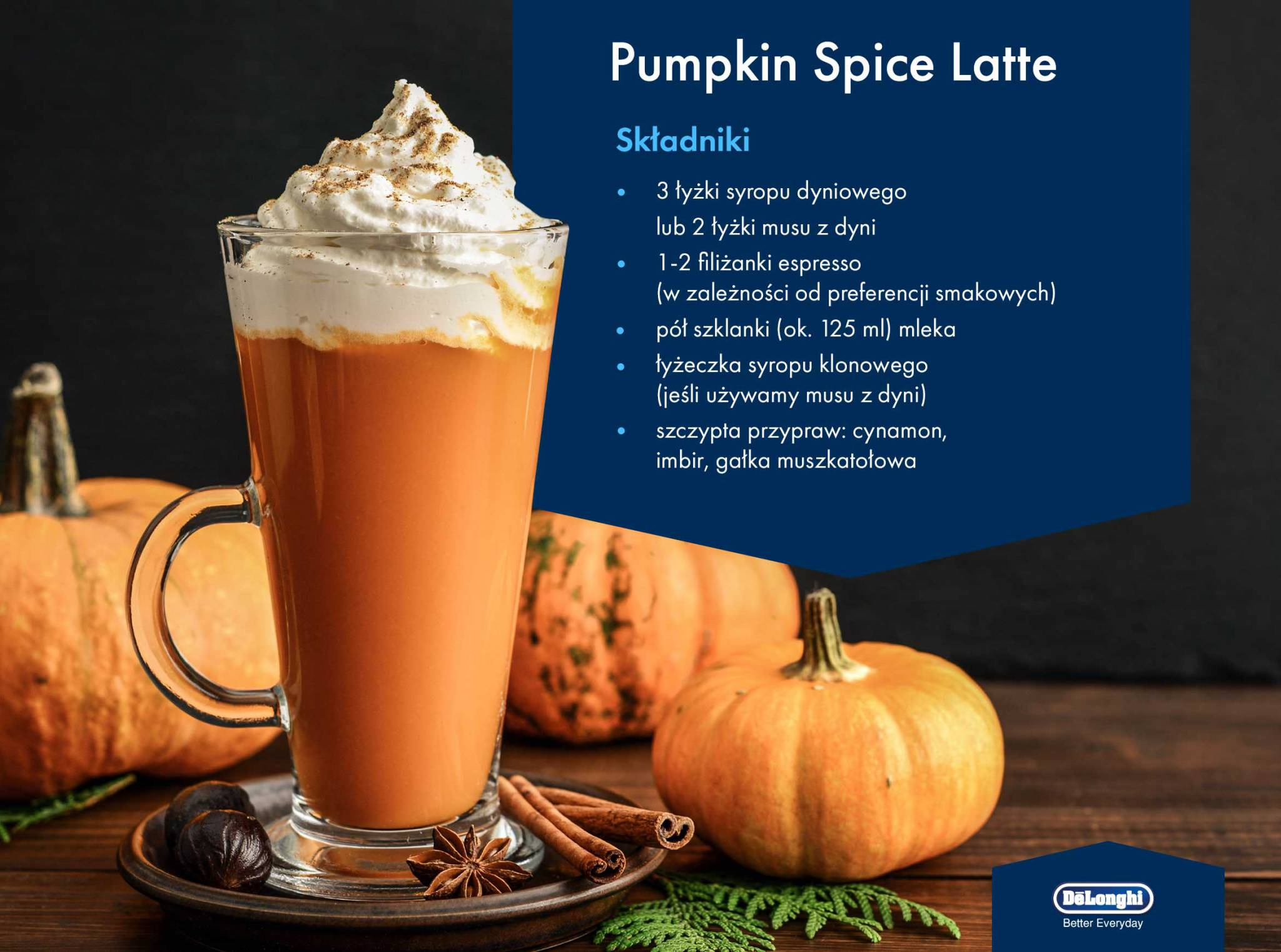 Składniki do przygotowania Pumpkin Spice Latte