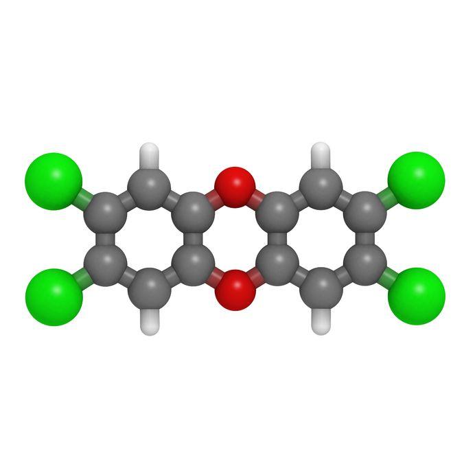 dioksyny