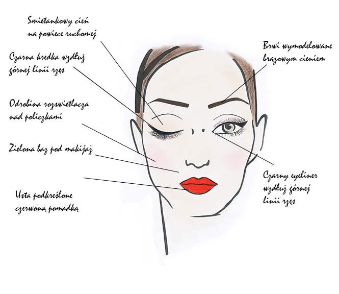 Sephora uczy makijażu: Paryski look