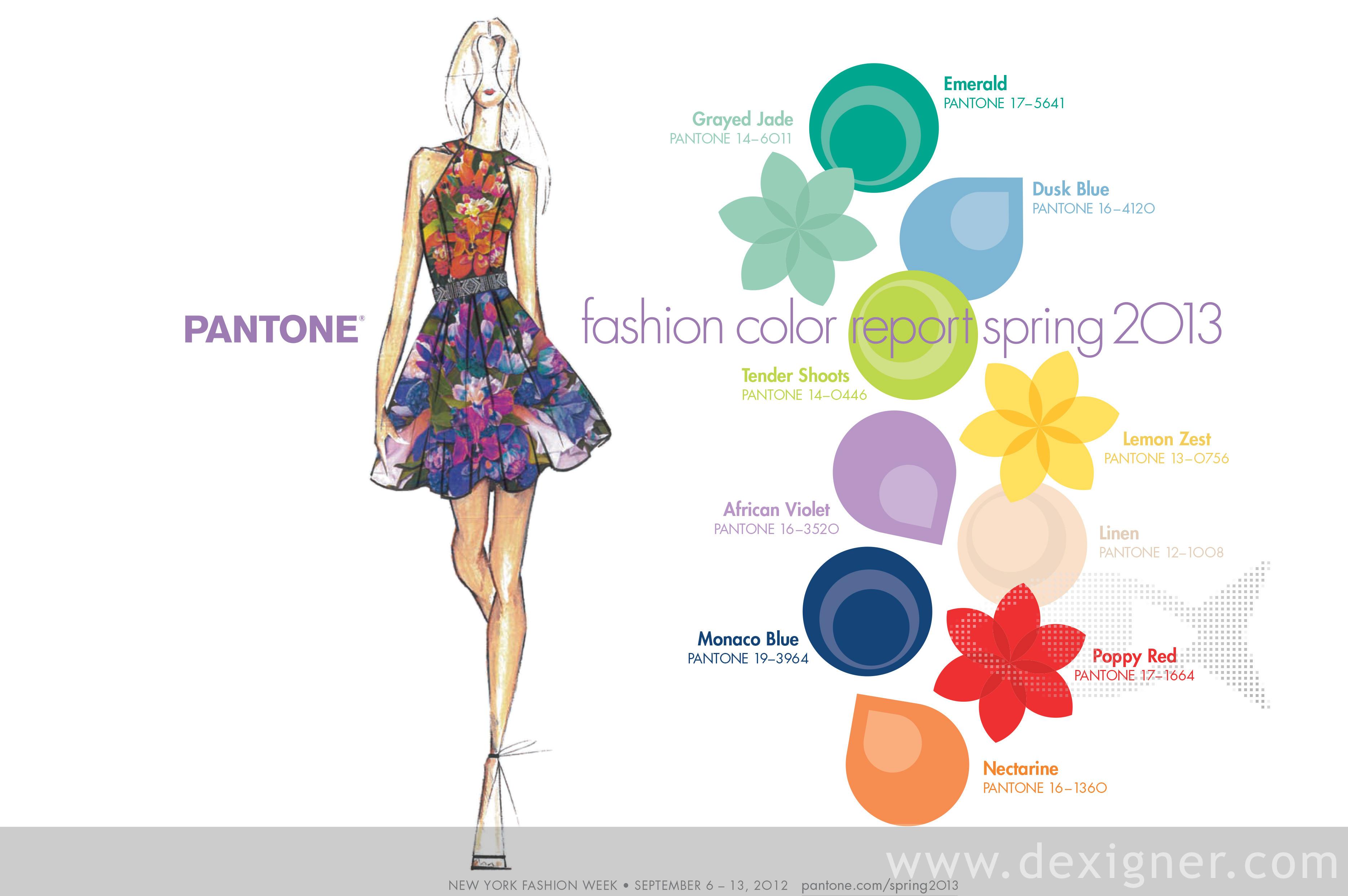 Najmodniejsze kolory wiosny 2013