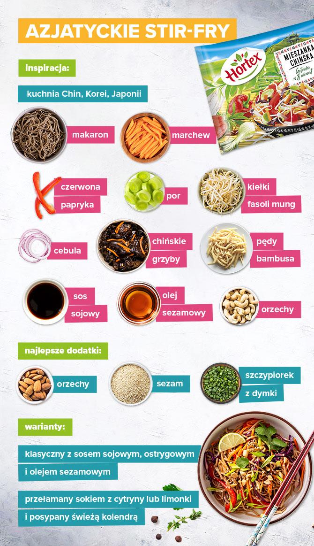 Azjatyckie stir-fry - infografika
