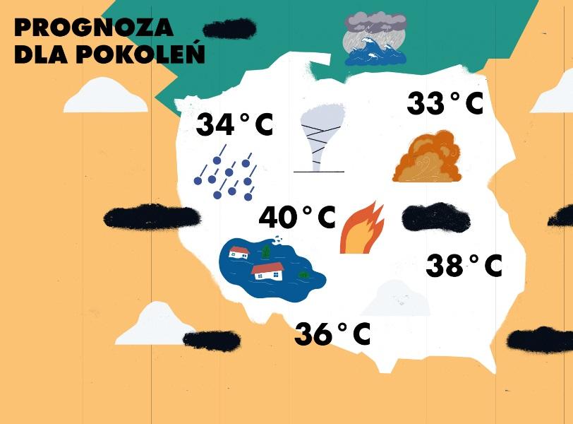 Dolny Śląsk pod wodą, susza w Łódzkiem, trąby powietrzne i gradobicia. Znamy prognozę pogody dla Polski w 2050 roku.