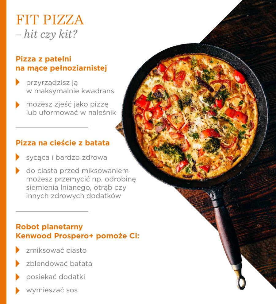 Fit pizza – hit czy kit? - infografika