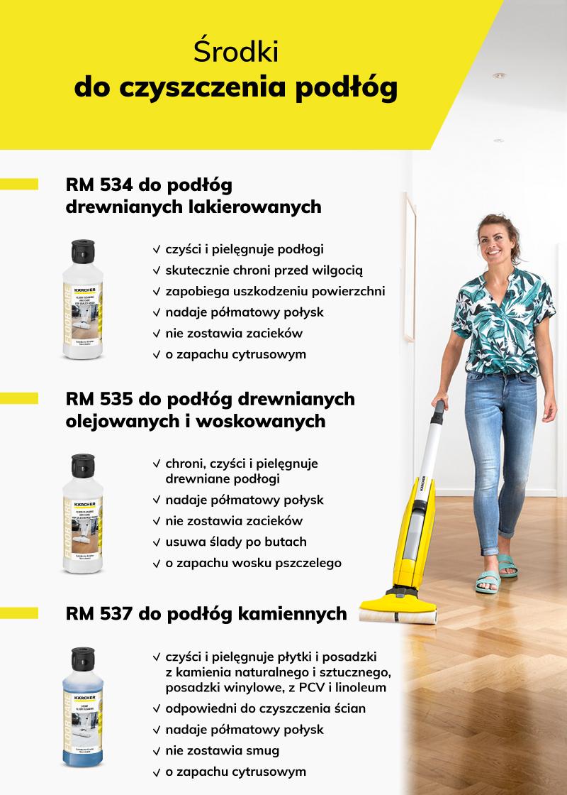 Jak i czym myć podłogi (płytki, panele) szybko i bez smug?
