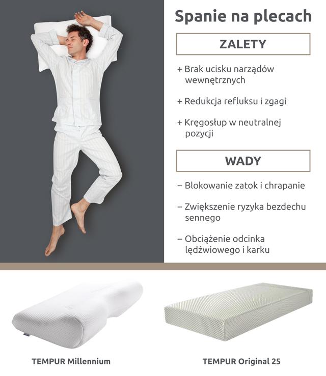 tempur-pozycje-do-spania-na-plecach-01