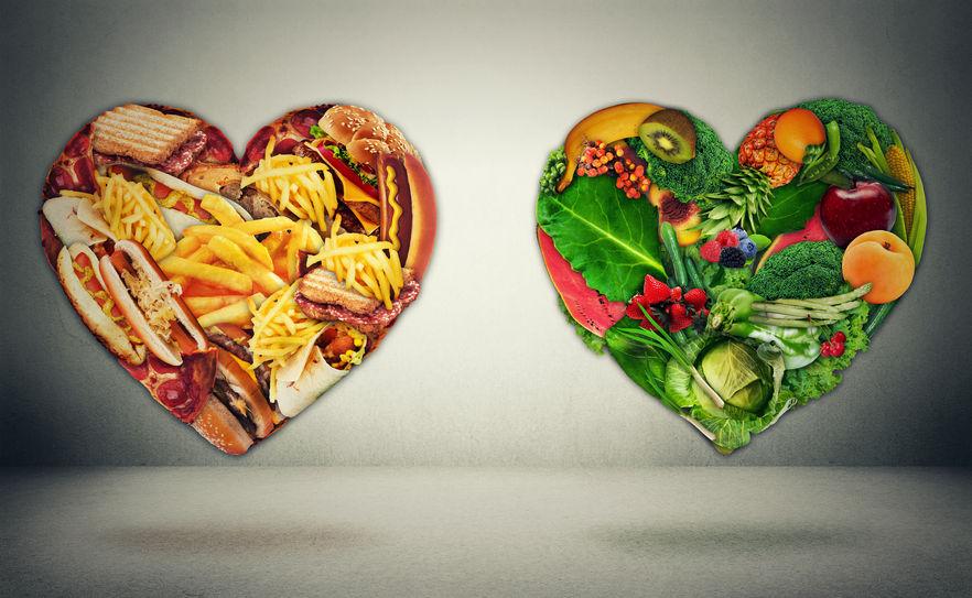 zagrożenia żywieniowe dla serca