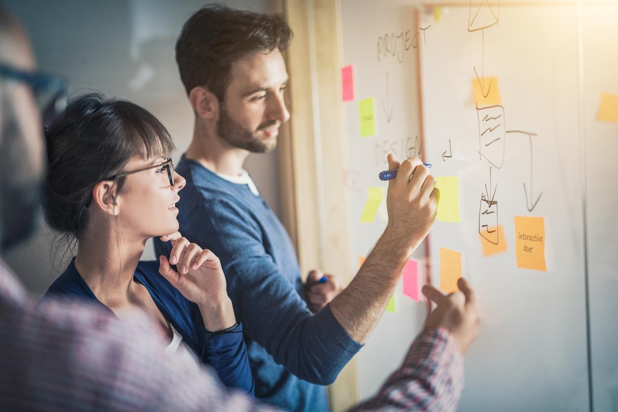 Na czym polega innowacyjne myślenie?
