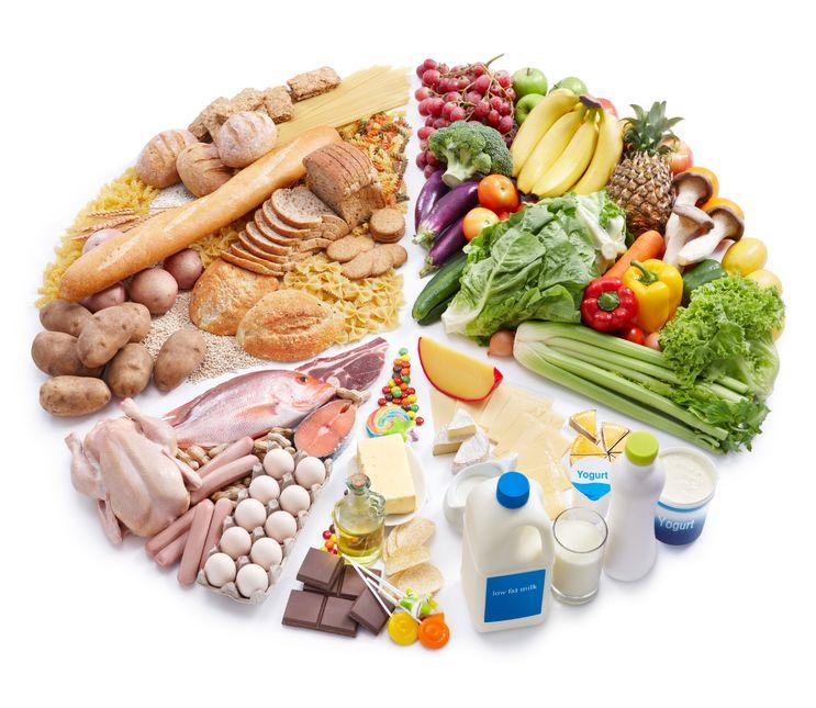 The Essentials Of A Healthy Lifestyle Jak Jesc Zdrowo Dieta Optymalna