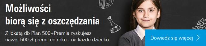 branding_zwierciadlo